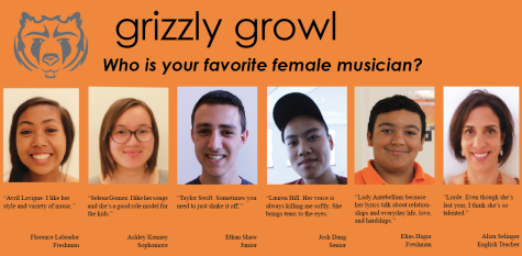 October Grizzly Growl
