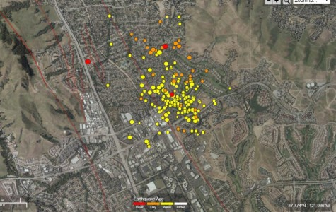 Quakes shake San Ramon