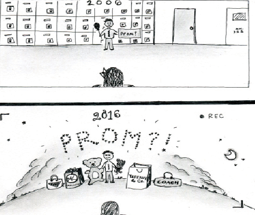 """Promposals,"" have gotten more and more expensive as the years have gone on. By 2020, perhaps we will be asking people to prom with literal stacks of cash."