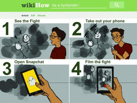 Ultimate guide to being a bystander