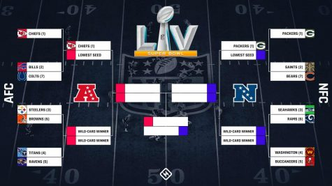 The NFL playoffs kick off this weekend with six Wild Card games, two more than in years past, because of the addition of a third Wild Card team to each conference. The top seeded Kansas City Chiefs and Green Bay Packers are the only teams with a bye this weekend.