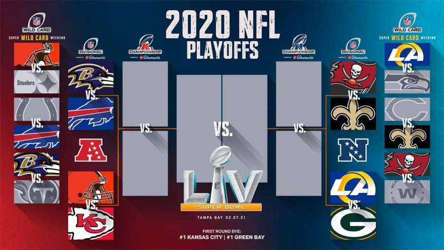 The NFL playoffs move into the Divisional Round with the final eight teams fighting for spots in the AFC and NFC championship games.